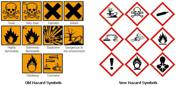 Is your Hazard labelling compliant with the law? | C&C ...